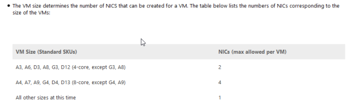 2015-02-02 09_52_25-Create a VM with Multiple NICs