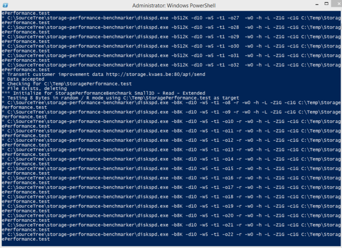 2015-08-31 15_42_15-Administrator_ Windows PowerShell
