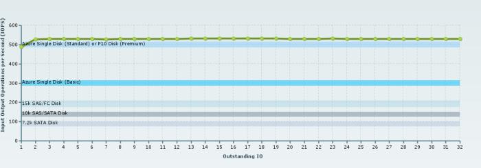 chart-55d567cadcb77