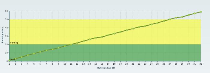 chart-55d567d16f7e3