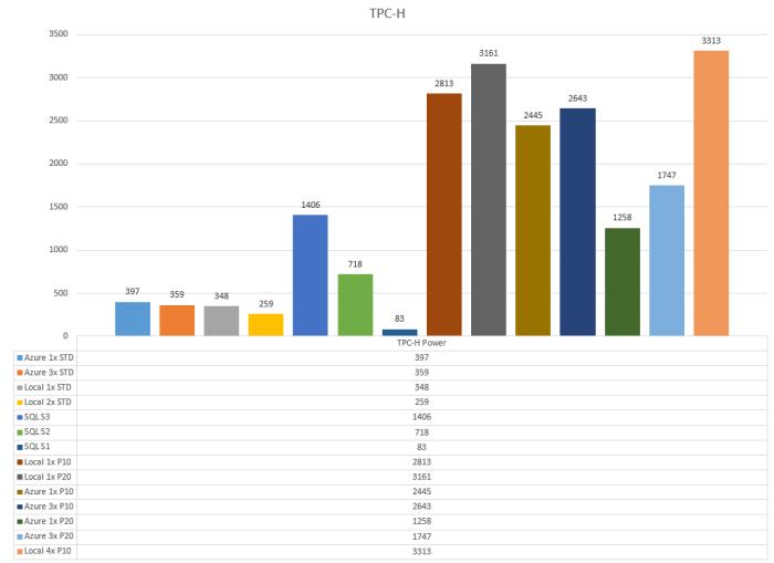 2016-04-29 22_53_24-Test-Results-Summary.xlsx - Excel -kvaes