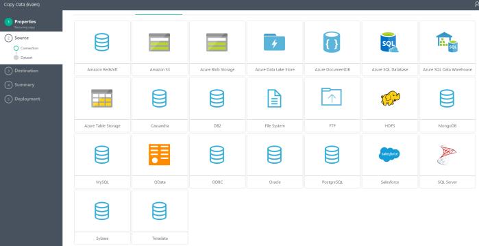 Migrating MySQL data to Azure SQL with Azure Data Factory – Karim Vaes